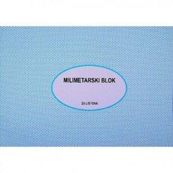 milimetarski blok A4 25lista